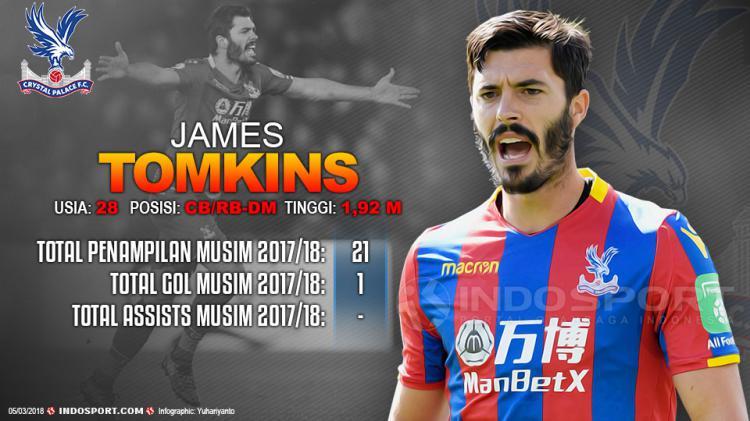 Player To Watch James Tomkins (Crystal Palace) Copyright: Grafis:Yanto/Indosport.com