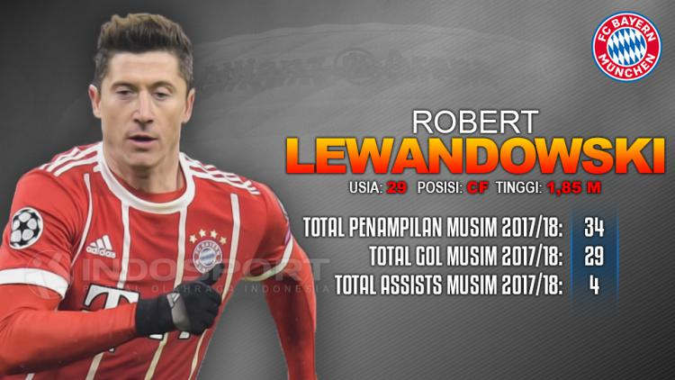 Bayern Munchen vs Hamburger (Robert Lewandowski). Copyright: INDOSPORT