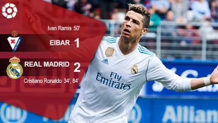 Hasil pertandingan Eibar vs Real Madrid. - INDOSPORT