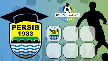 Termasuk Persib, enam klub Liga 1 punya pemain yang berkuliah dan bergelar sarjana. - INDOSPORT