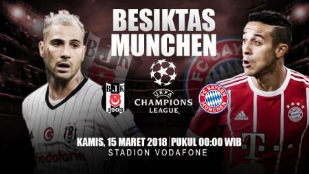 Prediksi Besktas vs Bayern Munchen. - INDOSPORT