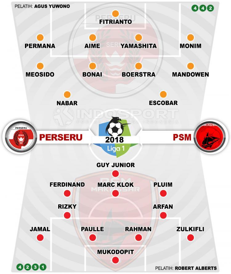 Susunan Pemain Perseru Serui vs PSM Makassar Copyright: Indosport.com