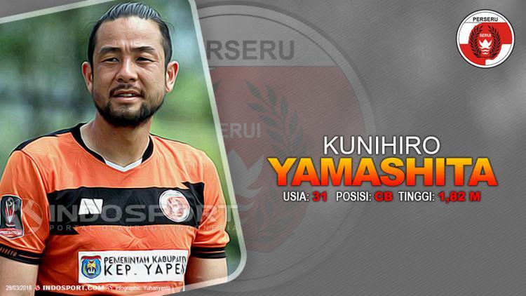 Player To Watch Kunihiro Yamashita (Perseru Serui) Copyright: Grafis:Yanto/Indosport.com
