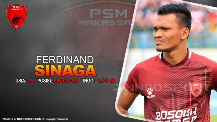 Player To Watch Ferdinand Sinaga (PSM Makassar) Copyright: Grafis:Yanto/Indosport.com