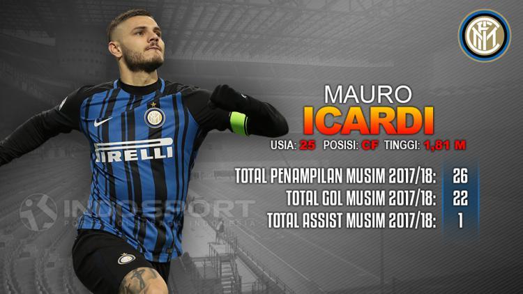 Inter Milan vs Hellas Verona (Mauro Icardi). Copyright: INDOSPORT