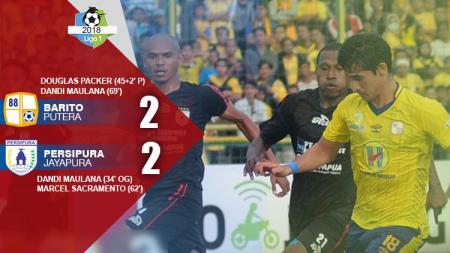 Hasil pertandingan Barito Putera vs Persipura Jayapura. - INDOSPORT