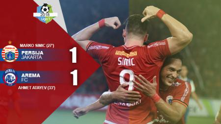 Paruh babak Persija Jakarta vs Arema FC. - INDOSPORT