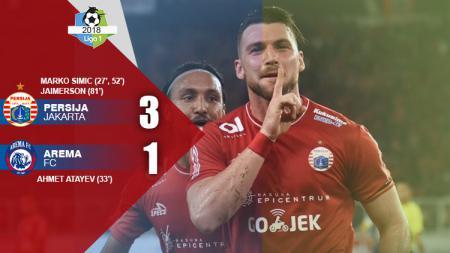 Hasil pertandingan Persija Jakarta vs Arema FC. - INDOSPORT