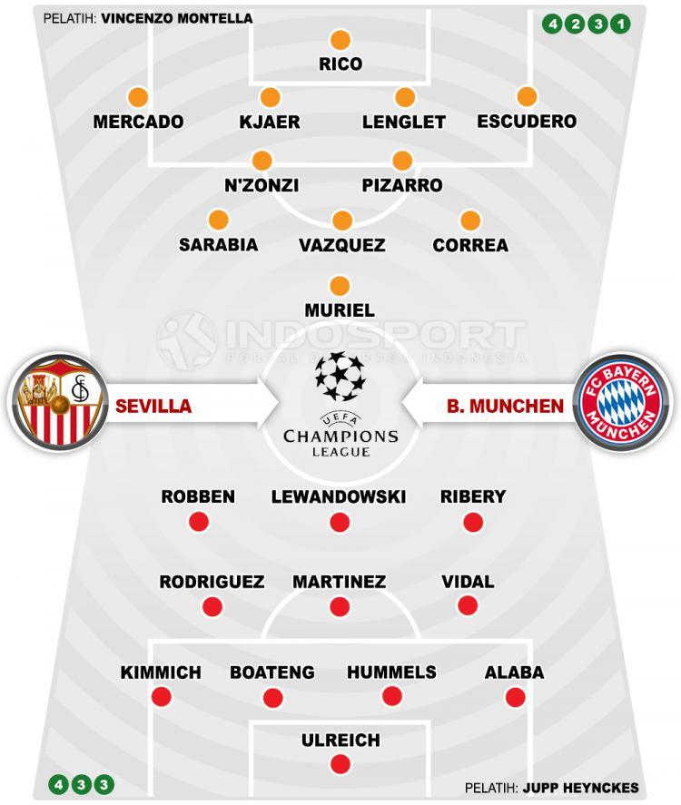 Sevilla vs Bayern Munchen (Susunan Pemain). Copyright: INDOSPORT