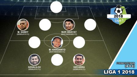 Team of The Week Pekan ke-2 Liga 1 versi INDOSPORT - INDOSPORT