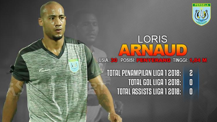 PSM Makassar vs Persela Lamongan (Loris Arnaud). Copyright: INDOSPORT