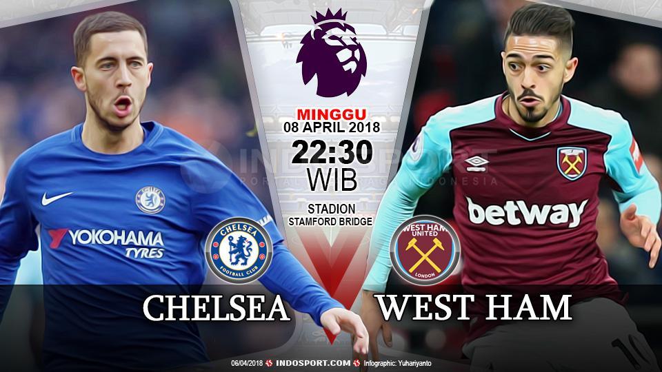 Xem trực tiếp Chelsea vs West Ham ở đâu tốt nhất?