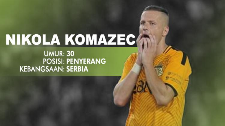 Perseru Serui vs Bhayangkara FC (Nikola Komazec). Copyright: INDOSPORT