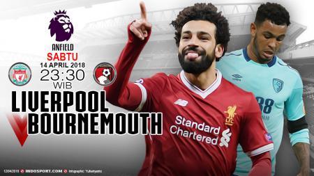 Prediksi Liverpool vs Bournemouth. - INDOSPORT