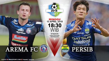 Prediksi Arema FC vs Persib Bandung. - INDOSPORT