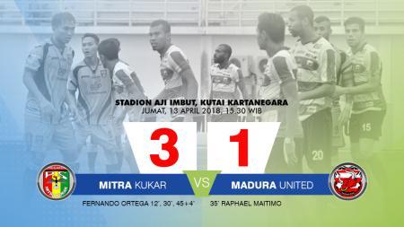 Mitra Kukar vs Madura United - INDOSPORT