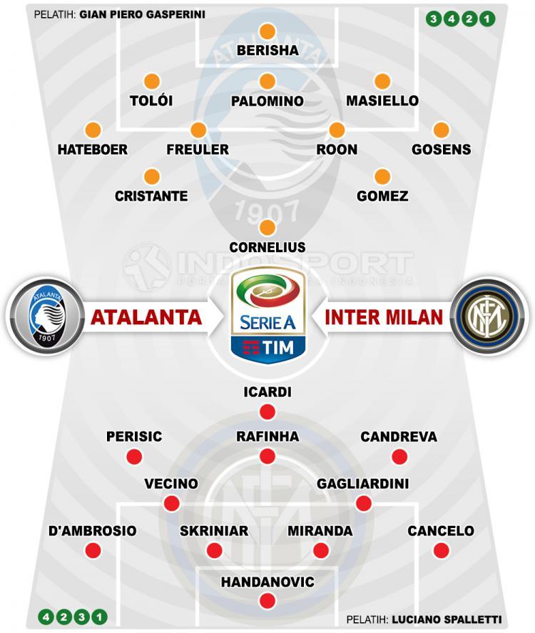 Susunan Pemain Atalanta vs Inter Milan Copyright: Indosport.com