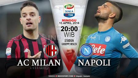 Prediksi AC Milan vs Napoli - INDOSPORT