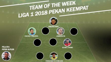 Team of The Week Pekan Keempat Liga 1 2018. - INDOSPORT