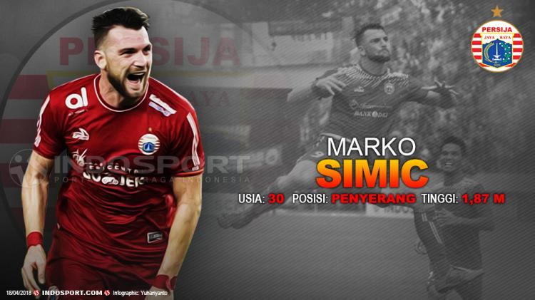 Player To Watch Marko Simic (Persija Jakarta) Copyright: Grafis:Yanto/Indosport.com