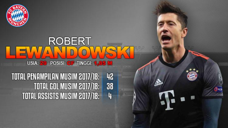 Hannover 96 vs Bayern Munchen (Robert Lewandowski). Copyright: INDOSPORT