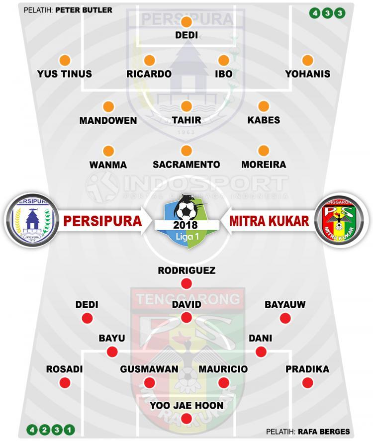 Susunan Pemain Persipura vs Mitra Kukar Copyright: Indosport.com