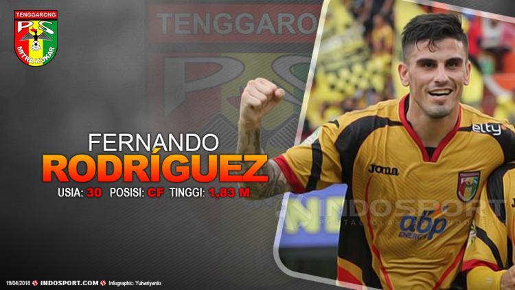 Player To Watch Fernando Rodríguez (Mitra Kukar) Copyright: Gafis:Yanto/Indosport.com
