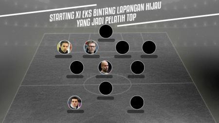 Starting XI Eks Bintang Lapangan Hijau. - INDOSPORT