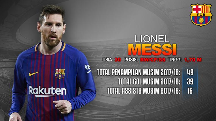 Barcelona vs Sevilla (Lionel Messi). Copyright: INDOSPORT