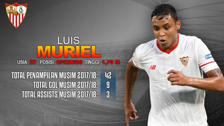 Barcelona vs Sevilla (Luis Muriel). Copyright: INDOSPORT