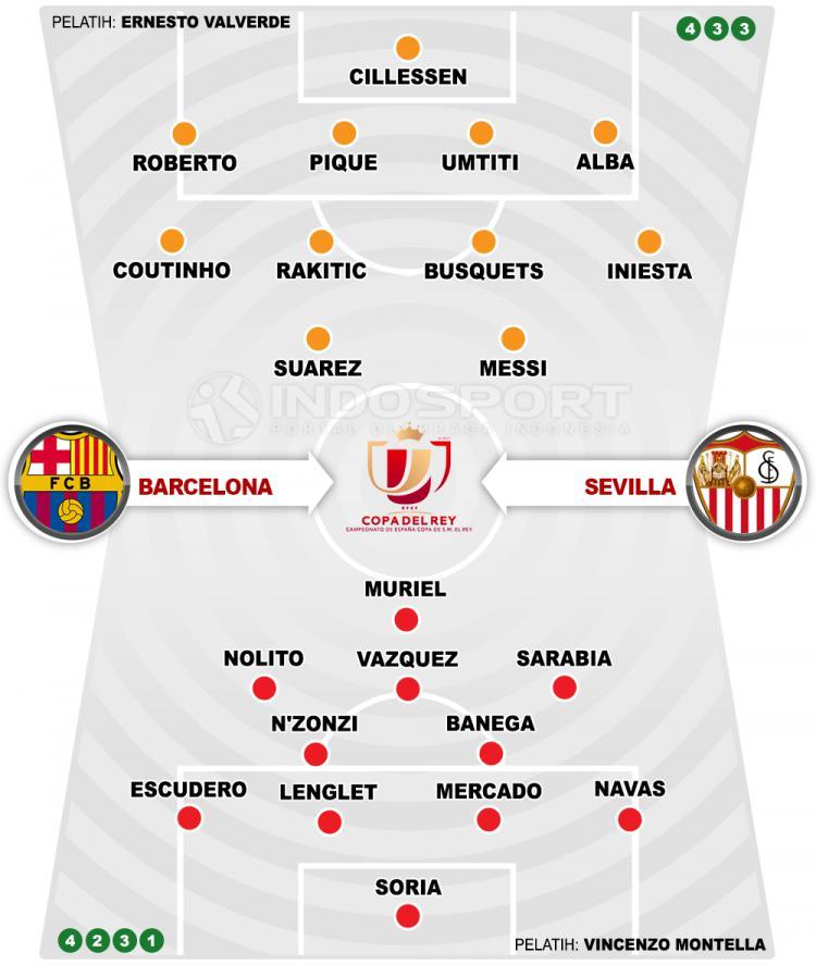 Barcelona vs Sevilla (Susunan Pemain). Copyright: INDOSPORT