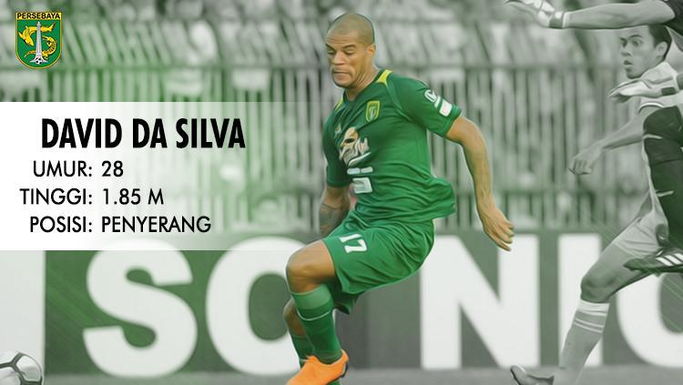 Persebaya Surabaya vs Sriwijaya FC (David Da Silva). Copyright: INDOSPORT
