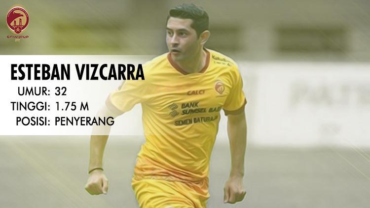 Persebaya Surabaya vs Sriwijaya FC (Esteban Vizcarra). Copyright: INDOSPORT