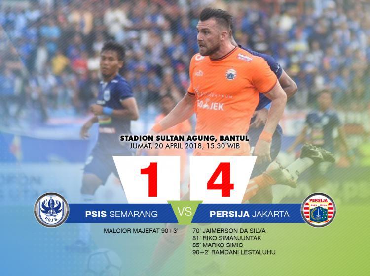 PSIS Semarang vs Persija Jakarta Copyright: Grafis:Yanto/Indosport.com
