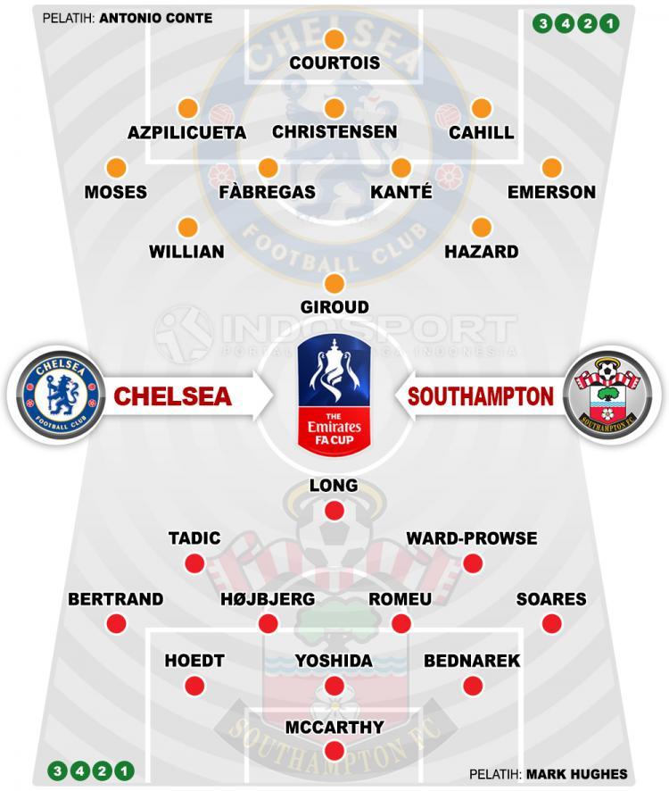 Susunan Pemain Chelsea vs Southampton Copyright: Indosport.com