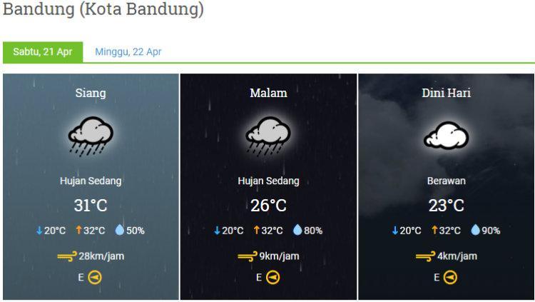 Ramalan cuaca Kota Bandung, Sabtu (21/04//18). Copyright: bmkg.go.id