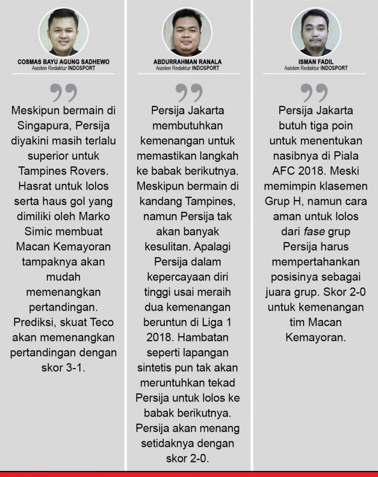 Tampines Rovers vs Persija Jakarta (Komentar Prediksi). Copyright: INDOSPORT