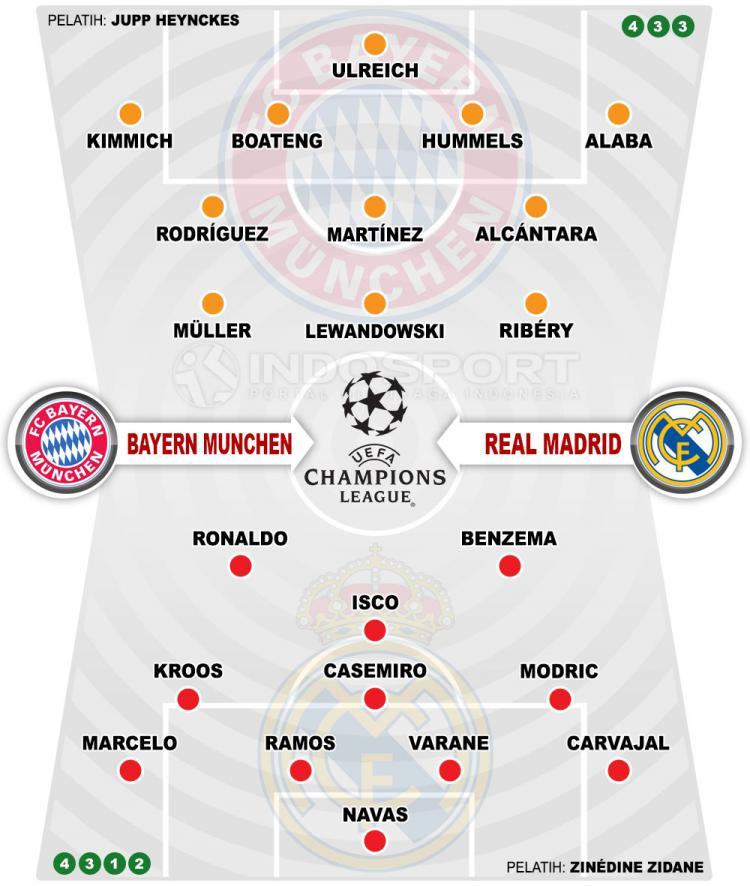 Susunan Pemain Bayern Munchen vs Real Madrid Copyright: Indosport.com