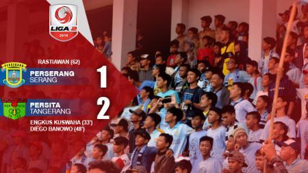 Hasil pertandingan Perserang Serang vs Persita Tangerang. - INDOSPORT