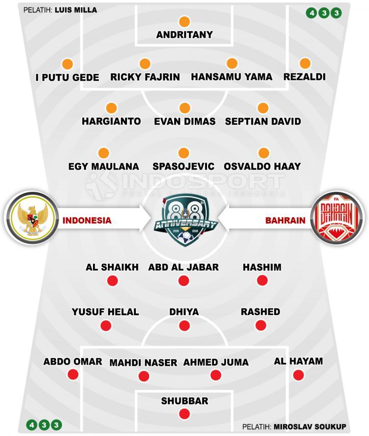 Indonesia vs Bahrain (Susunan Pemain). Copyright: INDOSPORT