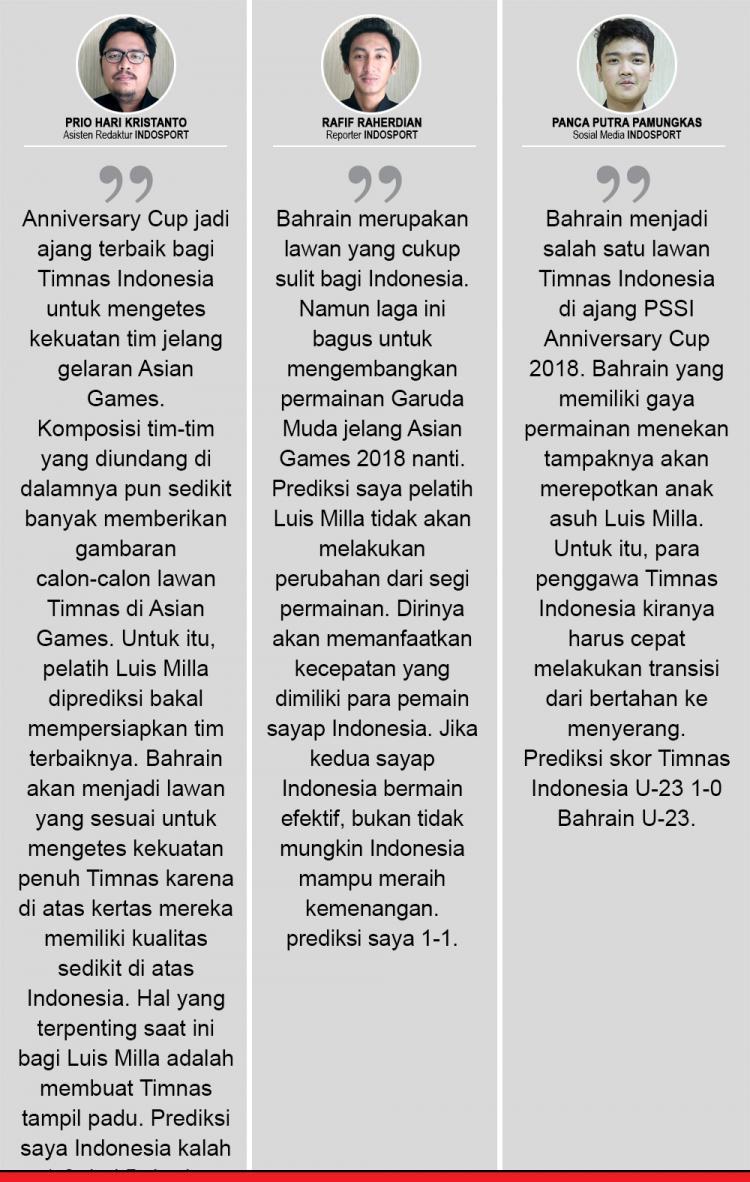 Indonesia vs Bahrain (Komentar Prediksi). Copyright: INDOSPORT