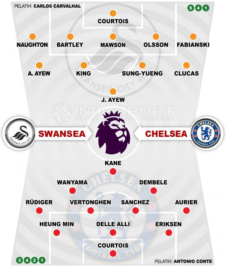 Susunan Pemain Swansea vs Chelsea Copyright: Indosport.com