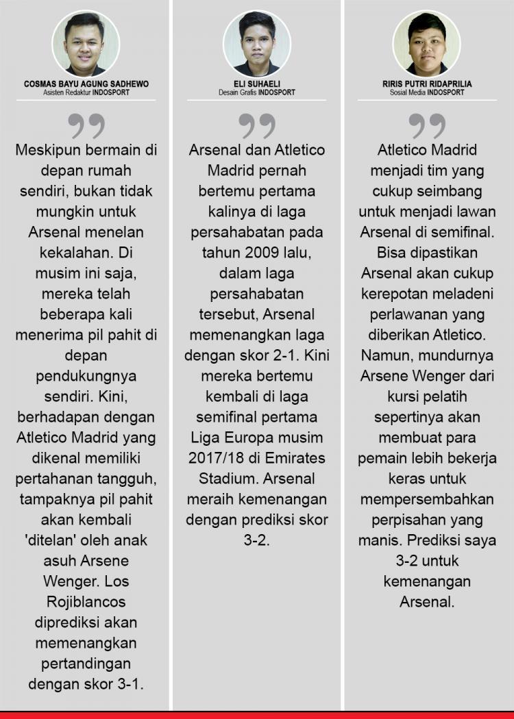 Arsenal vs Atletico Madrid (Komentar Prediksi). Copyright: INDOSPORT