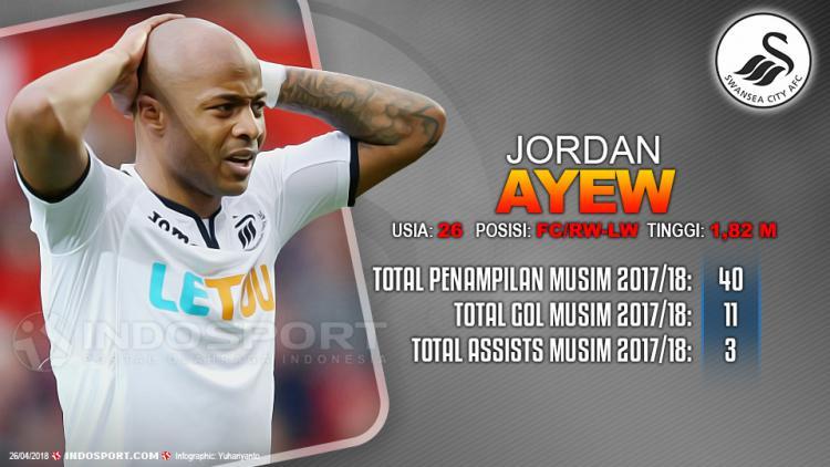 Player To Watch Jordan Ayew (Swansea City) Copyright: Grafis:Yanto/Indosport.com
