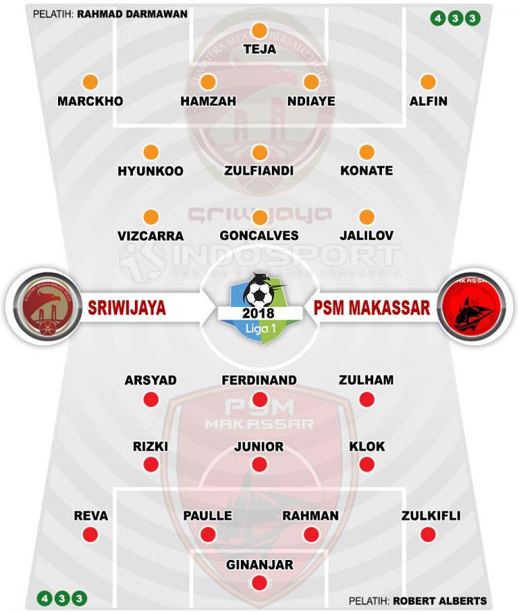 Susunan Pemain Sriwijaya FC vs PSM Makassar Copyright: Indosport.com