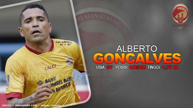 Player To Watch Alberto Gonçalves (Sriwijaya FC) Copyright: Grafis:Yanto/Indosport.com