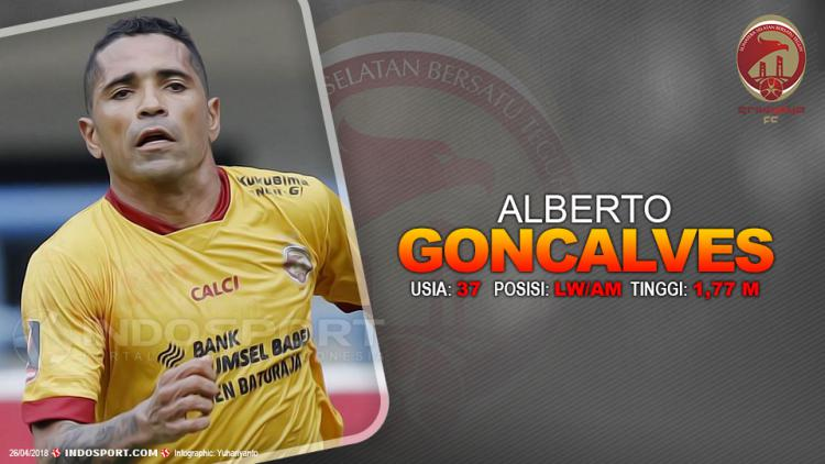 Player To Watch Alberto Gonçalves (Sriwijaya FC) Copyright: Grafis:Yanto/Indosport.com