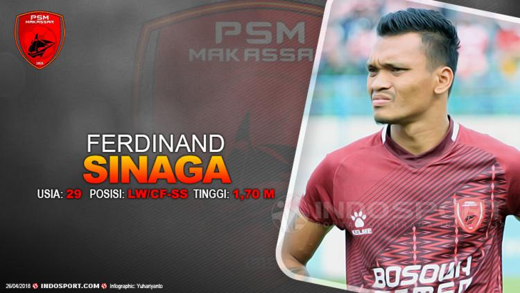 Player To Watch Ferdinand Sinaga (PSM Makassar) Copyright: Grafis:Yanto/Indosport.com