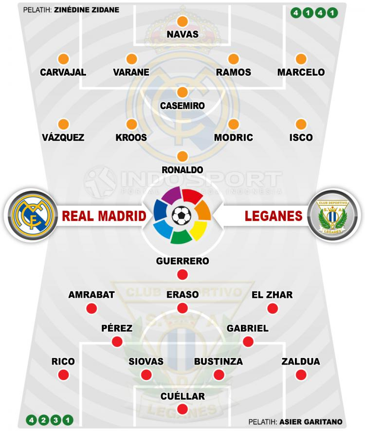 Susunan Pemain Real Madrid vs Leganes Copyright: Indosport.com