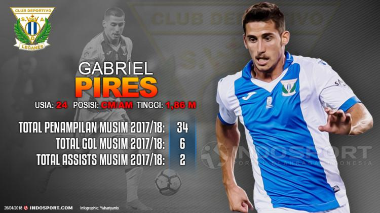Player To Watch Gabriel Pires (Leganes) Copyright: Grafis:Yanto/Indosport.com